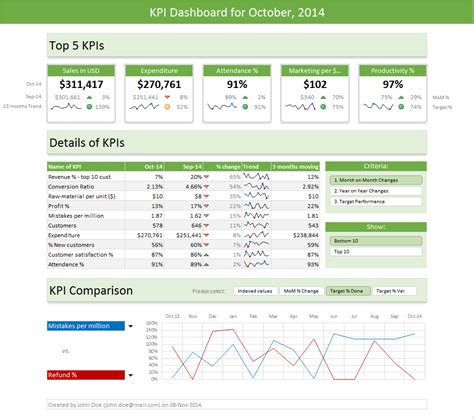 Excel Data Dashboard Template