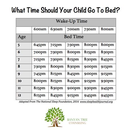 what time do i need to go to bed banyan tree counseling blog banyan tree counseling