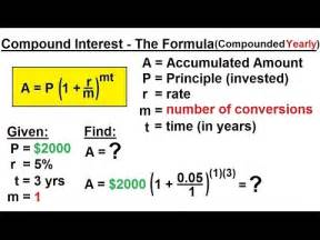 Credit Default Mathematical Formula Business Math Finance Math 3 Of 30 Compound Interest The Formula Compounded Yearly