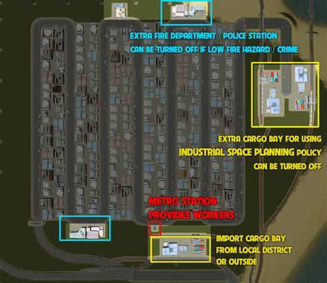 industrial zone layout cities skylines steam community guide best industrial layout no