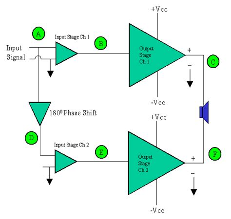 bridged lifier diagram 2 channel wiring diagram