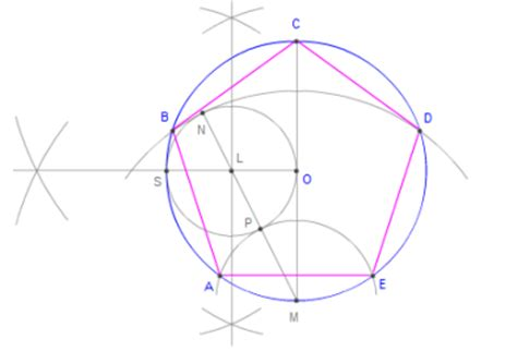 how to construct a pentagon printable for constructing a pentagon inscribed in a given circle