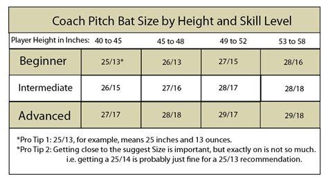 honest bat size chart bbcor youth big barrel fastpitch jbr