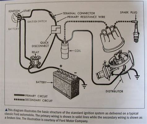 ignition switch wiring diagram for 1969 ford mustang 1966
