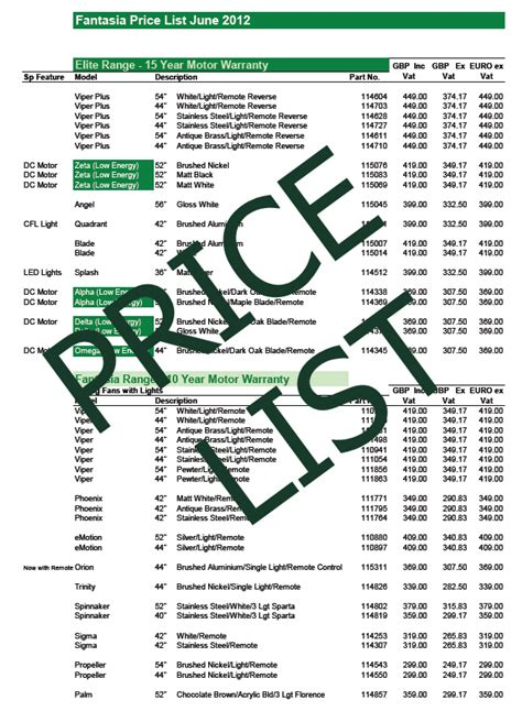 Ceiling List contact us