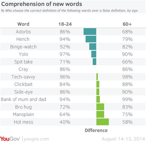 slang for house in 2014 new slang words 2014 ask home design