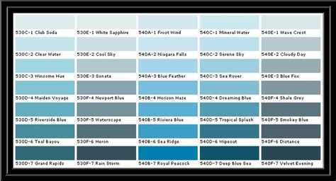 1000 images about dining room on paint colors blue bathrooms and russian blue