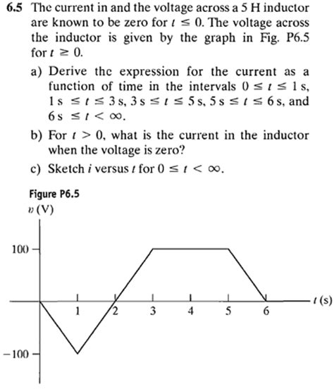 inductor current voltage graph the current in and the voltage across a 5 h induct chegg