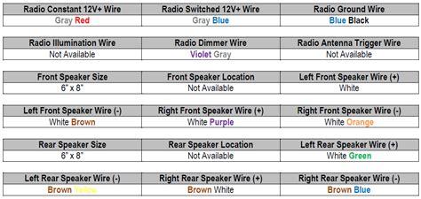 ford f250 stereo wiring diagram 2012 ford f 250 duty car stereo wiring diagram