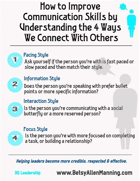 12 Ways To Improve Your Communication Skills by 248 Best Leadership Quotes Images On
