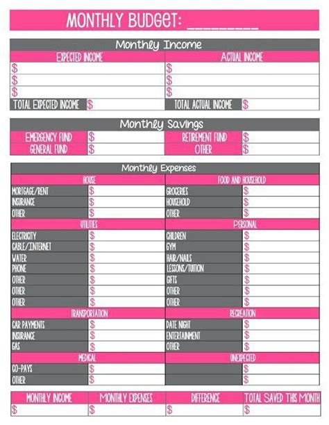 monthly budget chart budgeting pinterest