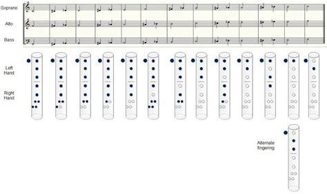 Fingern Gel Design Vorlagen Einfach pin fingern 164 gel muster vorlagen galerie on