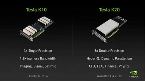 Tesla Geophysical Nvidia Demonstrates Capabilities Of Tesla And Quadro In