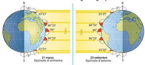 circolo d illuminazione equinozio circolo di illuminazione equinozio circolo di