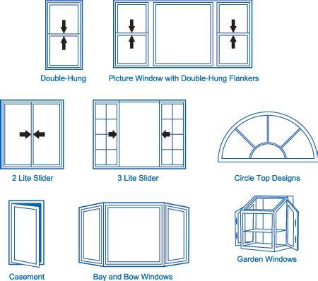 styles of windows pin window grid styles on pinterest