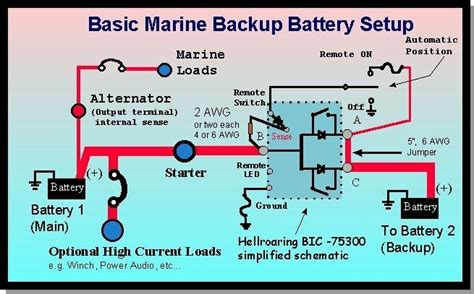 mastercraft boats wiring diagram mastercraft boat parts