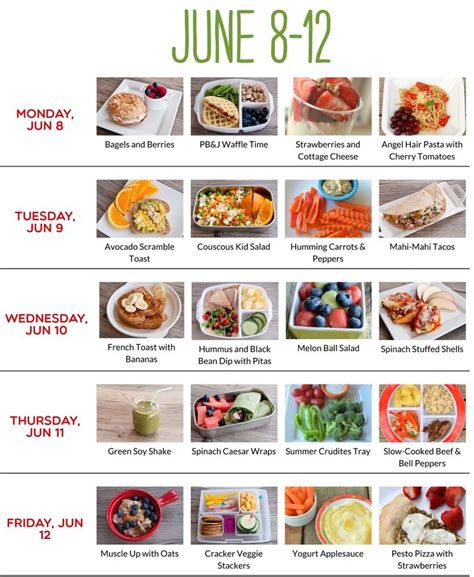25 Best Ideas About Toddler Meal Plans On Toddler Menu Toddler Lunches And Baby Meals