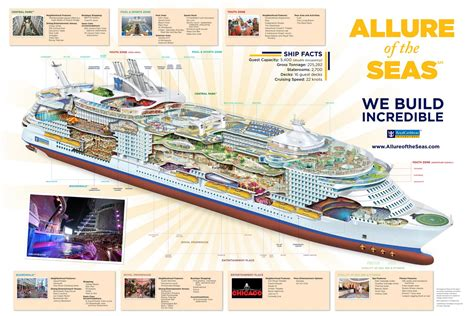 Floor Plan Mall by Judith Rubin Etc Funa Delivers Allure Of The Seas Royal