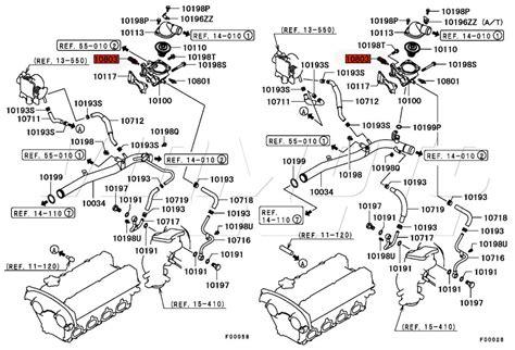 mitsubishi evo 6 wiring diagram free wiring