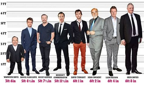 celebrity 6 feet tall britain s tallest and shortest actors daily mail online