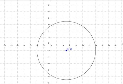 Equations Of Circles Worksheet by Equation Of A Circle Worksheet Resultinfos