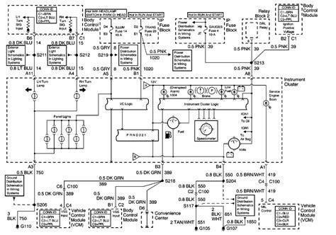repair guides instrument panel gauges console 2003 instrument cluster autozone repair guides instrument panel gauges console 2000 instrument panel console