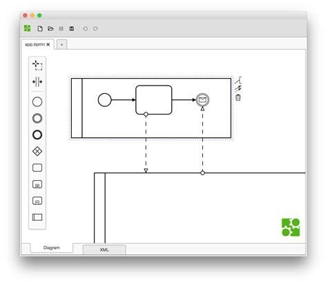 bpmn diagram linux bpmn diagram linux images how to guide and refrence