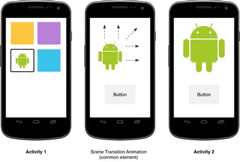 layout animation spring android how can i start activity with android material design