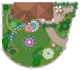 Backyard Design Software - how to draw a landscape design plan