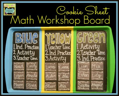 math workshop grade k a framework for guided math and independent practice books 7 habits of highly effective math workshops week 3