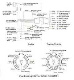 dodge wiring harness diagram dodge wiring diagram mifinder co