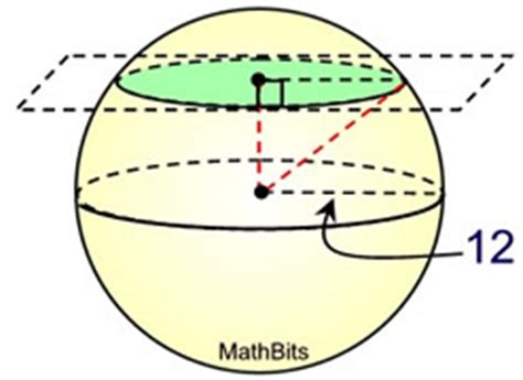 area of a cross section of a sphere sphere practice mathbitsnotebook geo ccss math