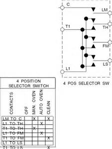 kioti tractor wiring diagram kioti get any cars and motorcycles wiring schematic diagram for