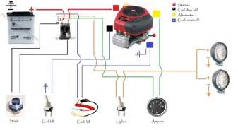 wire diagram for most b amp s engines