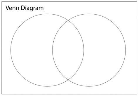 venn diagram two circles printable blank venn diagram template worksheet