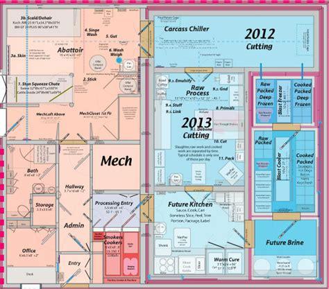 Slaughterhouse Floor Plan by Butcher Shop Design Layout Www Pixshark Com Images
