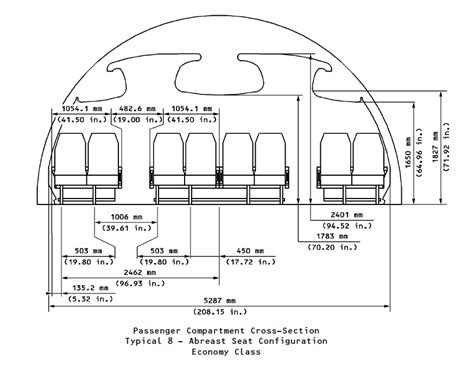 767 cross section airbus a340 passenger compartment cross section typical