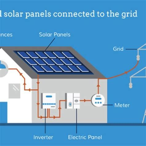 how to choose solar panel 25 best ideas about solar companies on solar panel companies solar power companies