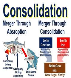 what is consolidation definition and meaning market
