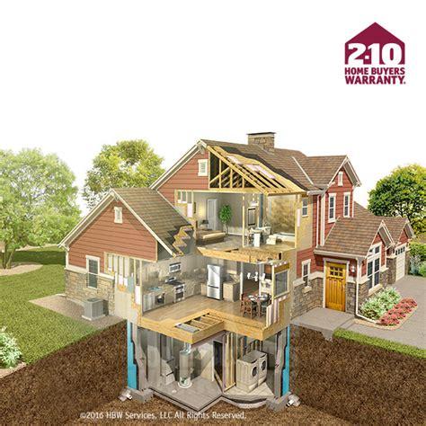 Home Warranty Companies Nc by Carolina Home Warranty Plans Idea Home And House