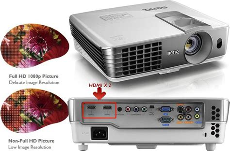 Proyektor Benq W1070 benq w1070 1080p 3d dlp home theater projector