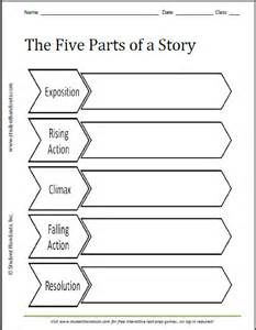 Five parts of a story worksheet