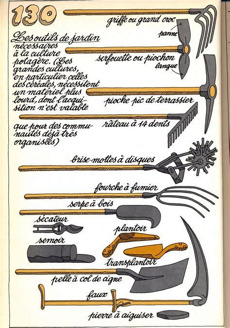 Noms Des Outils De Jardinage by Outil De Jardin Trendyyy
