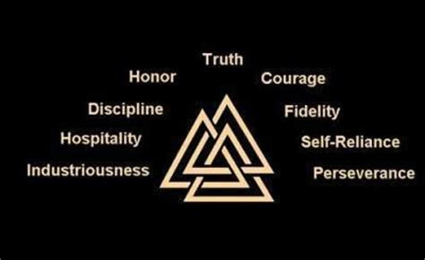 valknut tattoo meaning viking symbol and its meaning vikings a