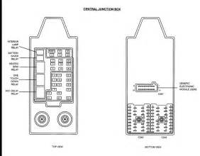 1999 ford expedition fuse panel diagram needed yellow bullet forums