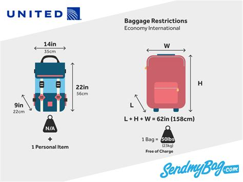American Airlines Cabin Baggage Weight Limit by United Airlines Baggage Allowance For Carry On Checked