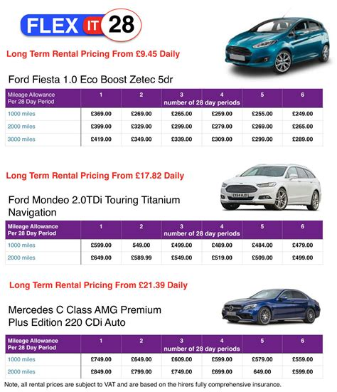 Rent A Car Letterhead business vehicle rental vehicle hire