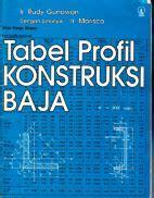 Buku Panduan Konsumen Memilih Kontruksi Baja Ringan Sp lentera karya bondowoso buku struktur baja