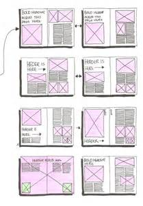 Galerry design ideas for magazine layout