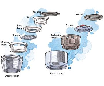 Delta Faucet Aerator Assembly Diagram aerator parts